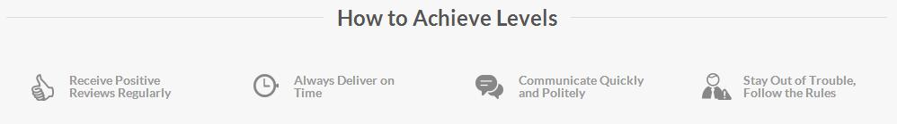 achievelevels